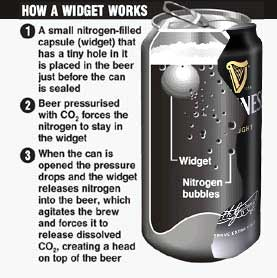 In my opinion, the only innovation of value in this list. Seriously provides a CO2-like tap product from a can.
